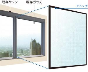 ビルの窓ガラスのペアガラス化を実現