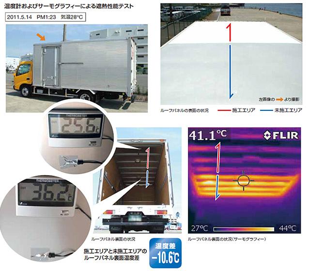 温度計およびサーモグラフィーによる遮熱性能テスト