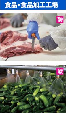 食品加工 食品 工場 酸性電解水 次亜塩素酸 食品添加物 殺菌